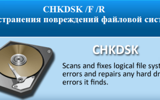 Chkdsk c f r что за команда