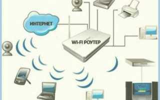Создание сети между двумя компьютерами через роутер