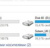 Как скрыть системный диск Windows 7?